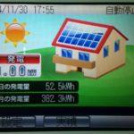 ソーラーシェアリング 1号2号の発電状況